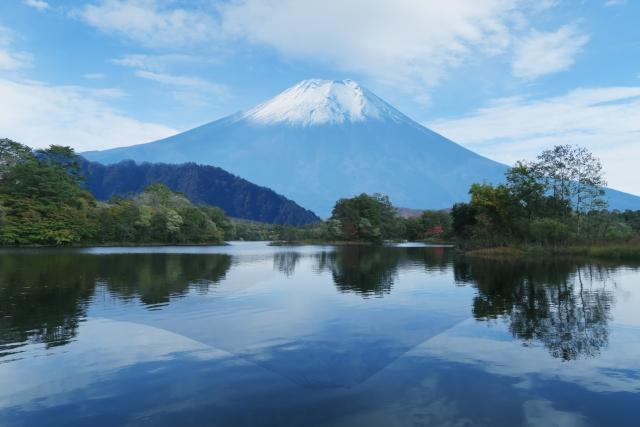 日帰りで富士登山は初心者でもできる?時間はどれくらい?